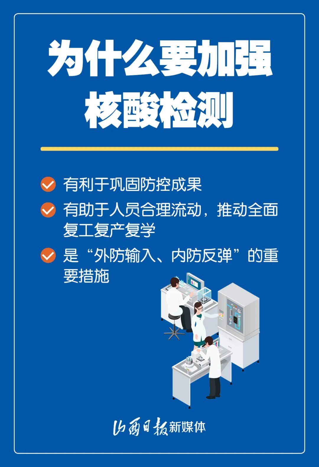 核酸检测怎么做?8张海报讲清楚图片