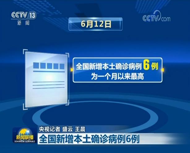 北京四地区升级为中风险 康辉提醒你注意一个细节图片