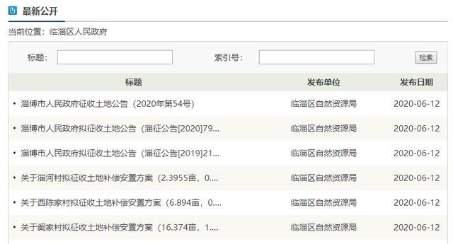 122.8万!淄博这里征地补偿安置费公布!还有40个村要征地