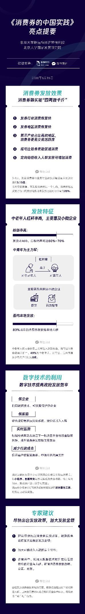"""""""四两拨千斤""""提振经济 腾讯司晓:数字消费券提升了社会的数字化能力"""