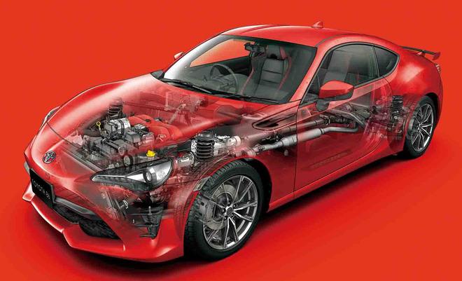 最快将于年内亮相 丰田全新86外观/动力参数曝光