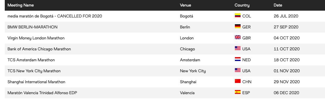 上海马拉松是国内唯一白金标赛事。图/世界田联