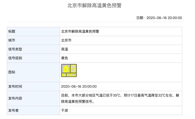 北京解除高温黄色预警 预计明日最高气温降至32℃左右图片