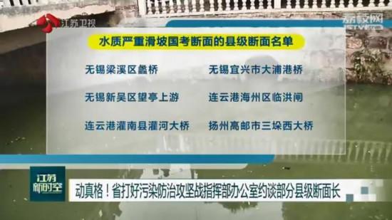 连云港海州区临洪闸、扬州高邮市三垛西大桥等断面水质不达标 断面长被约谈