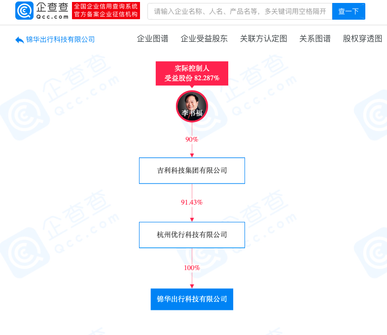曹操出行1亿元成立全资子公司 李书福是实控人图片
