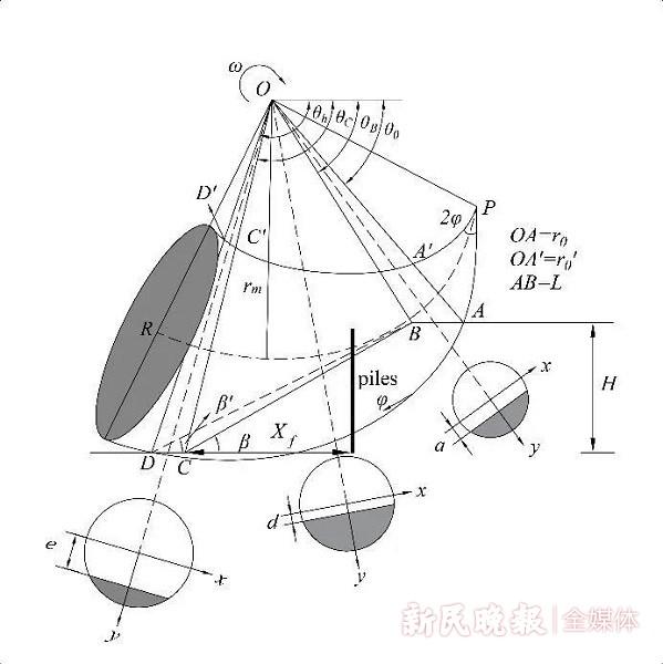 上海援疆教师联名发表两篇SCI论文——实现喀什大学土木学院高水平学术论文零突破