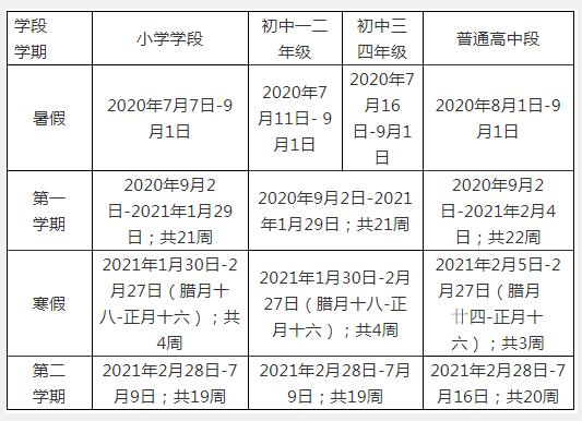 开学没几天又要放假了,山东已有青岛等9市公布暑假时间
