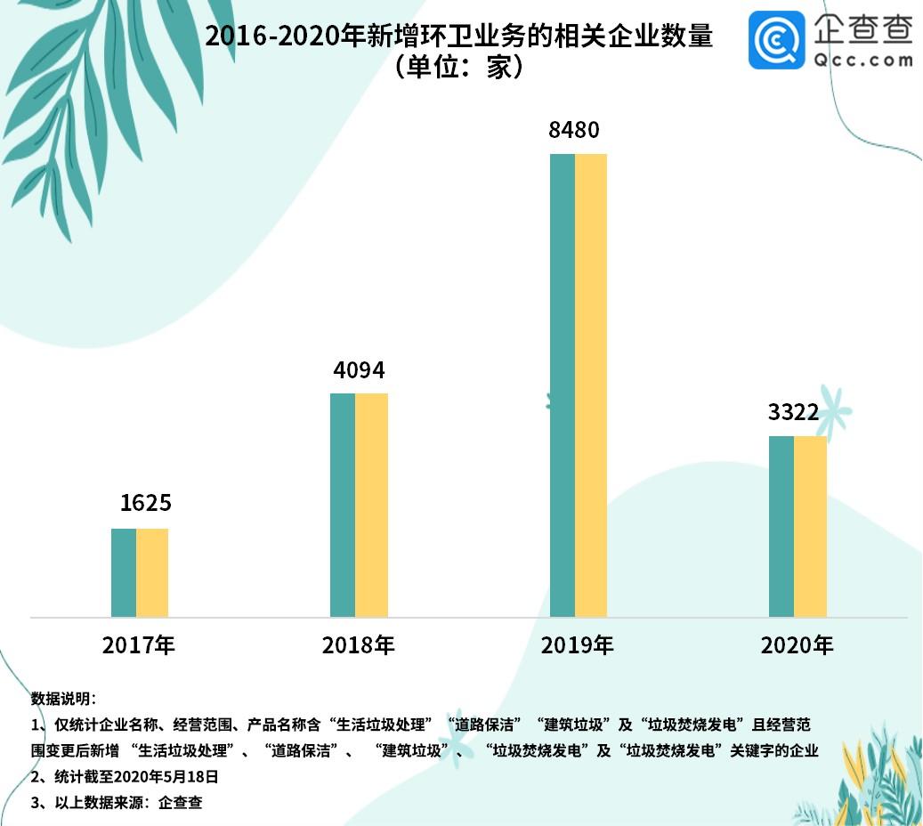 「摩鑫招商」年已有3322家企业新摩鑫招商图片