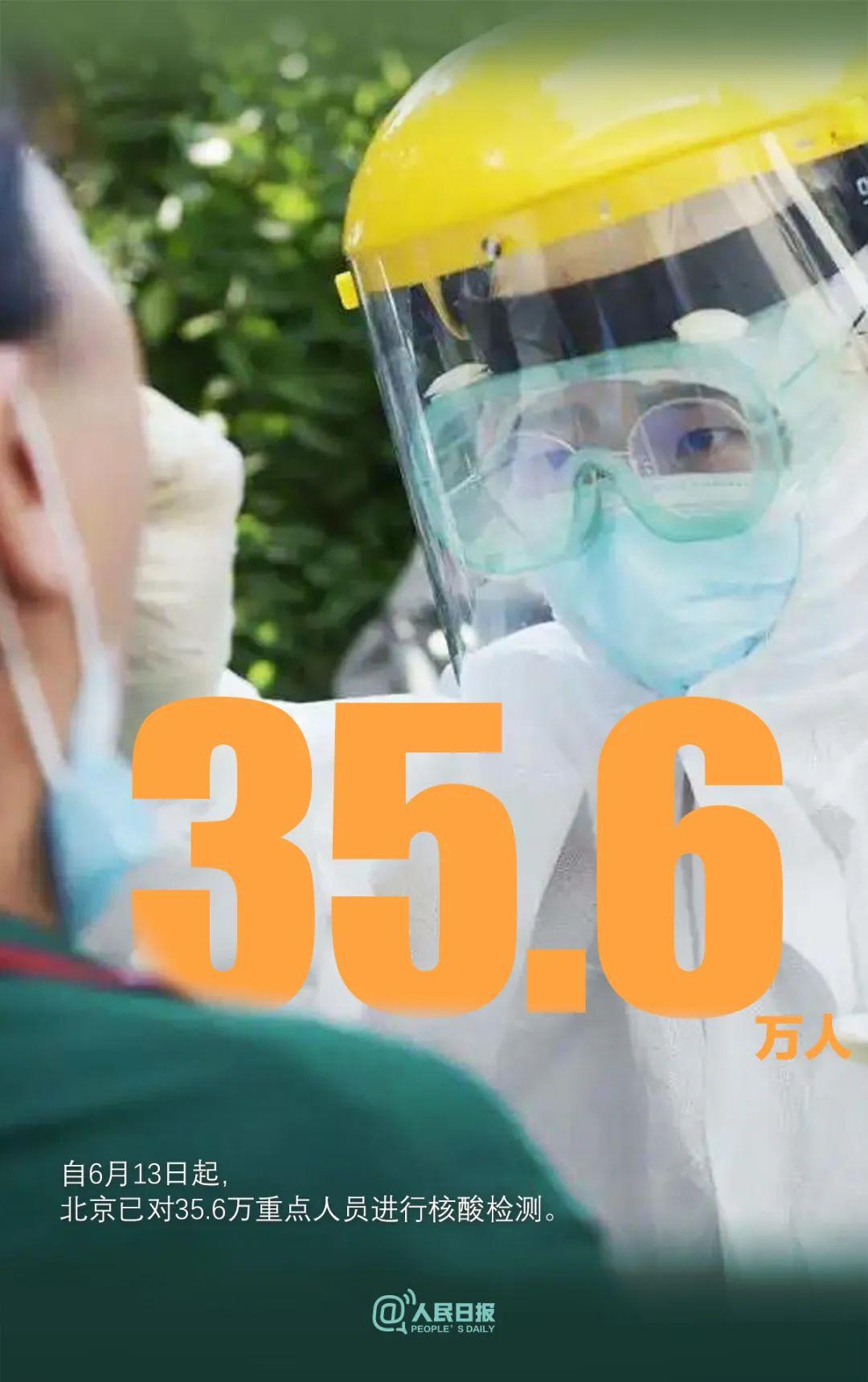一组数据看北京战疫(图)图片
