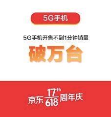 5G手机换新正当时 京东以旧换新服务用户量增560%
