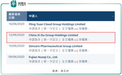 电力信息化时代来临,中国西都赴港上市谋突围