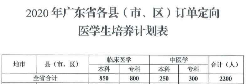 梅州计划定向培养农村卫生人才162名 嘉应学院等省内8所院校定向招生