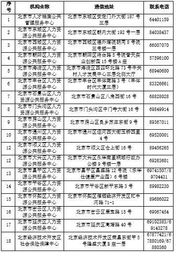 北京养老保险补缴政策有新变化,官方发布6项提示图片