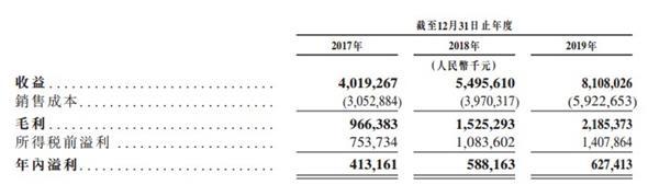 大唐地产二次递表 在开发项目82个土储总量889.7万平方米