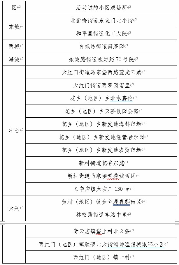天富官网,首次公天富官网布确诊病例图片