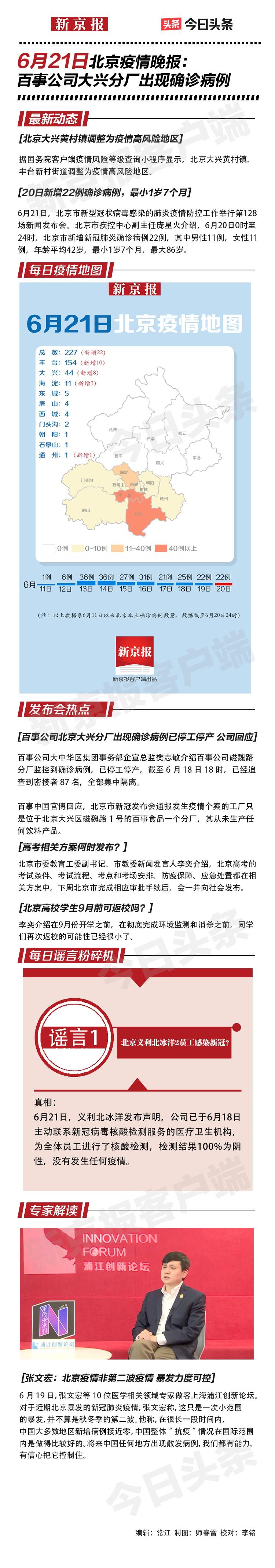 一图速览│6月21日北京疫情晚报图片