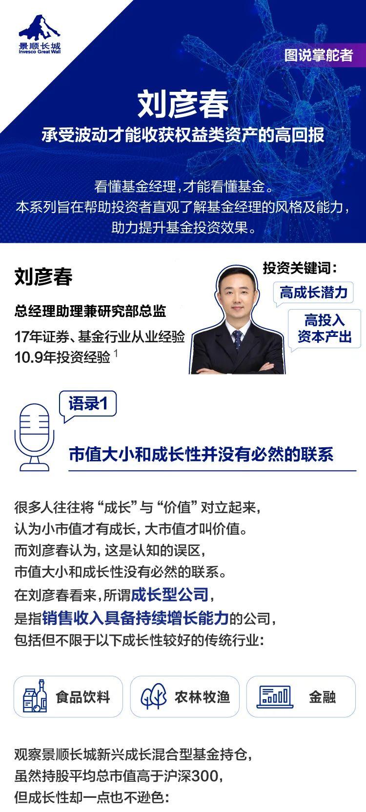 图说掌舵者|刘彦春:承受波动才能收获权益类资产的高回报