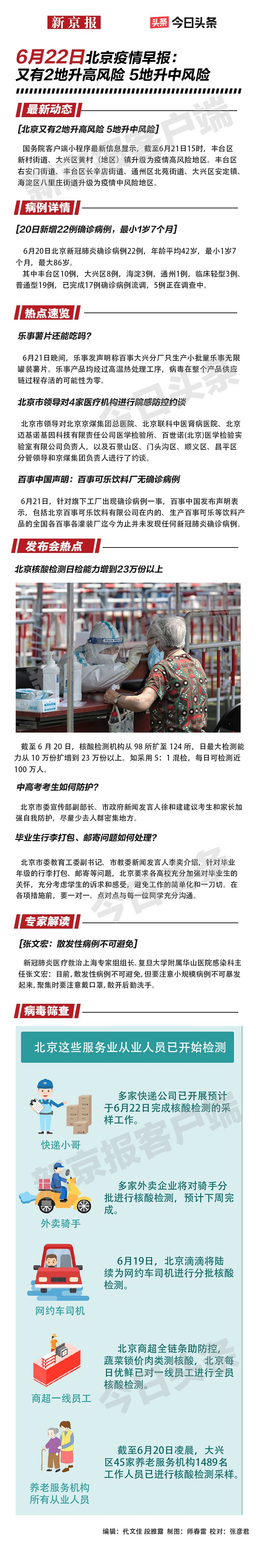杏悦,6月22日杏悦北京疫情早报图片
