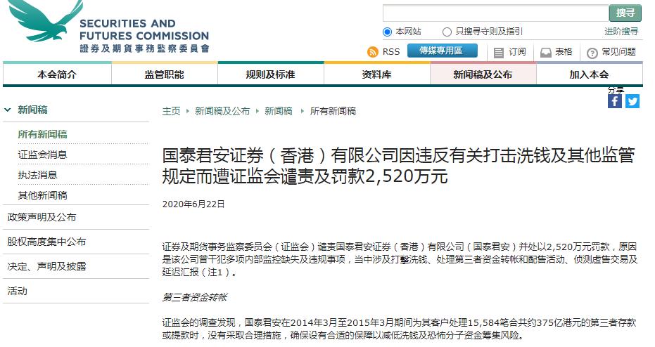 国泰君安香港公司遭香港证监会罚款2520万港元