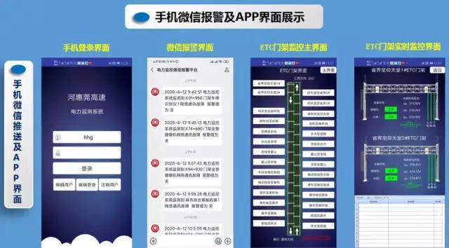 """实时监测设备 河惠莞高速引入""""云监控"""""""