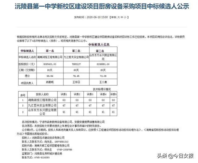 沅陵县一中厨房设备项目预算超800万遭实名投诉:成本不足400万!更蹊跷的是…