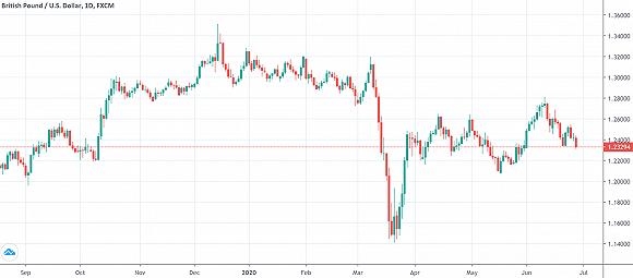 默克尔、约翰逊隔空互掐,英国脱欧再起波澜 英镑汇率趋弱