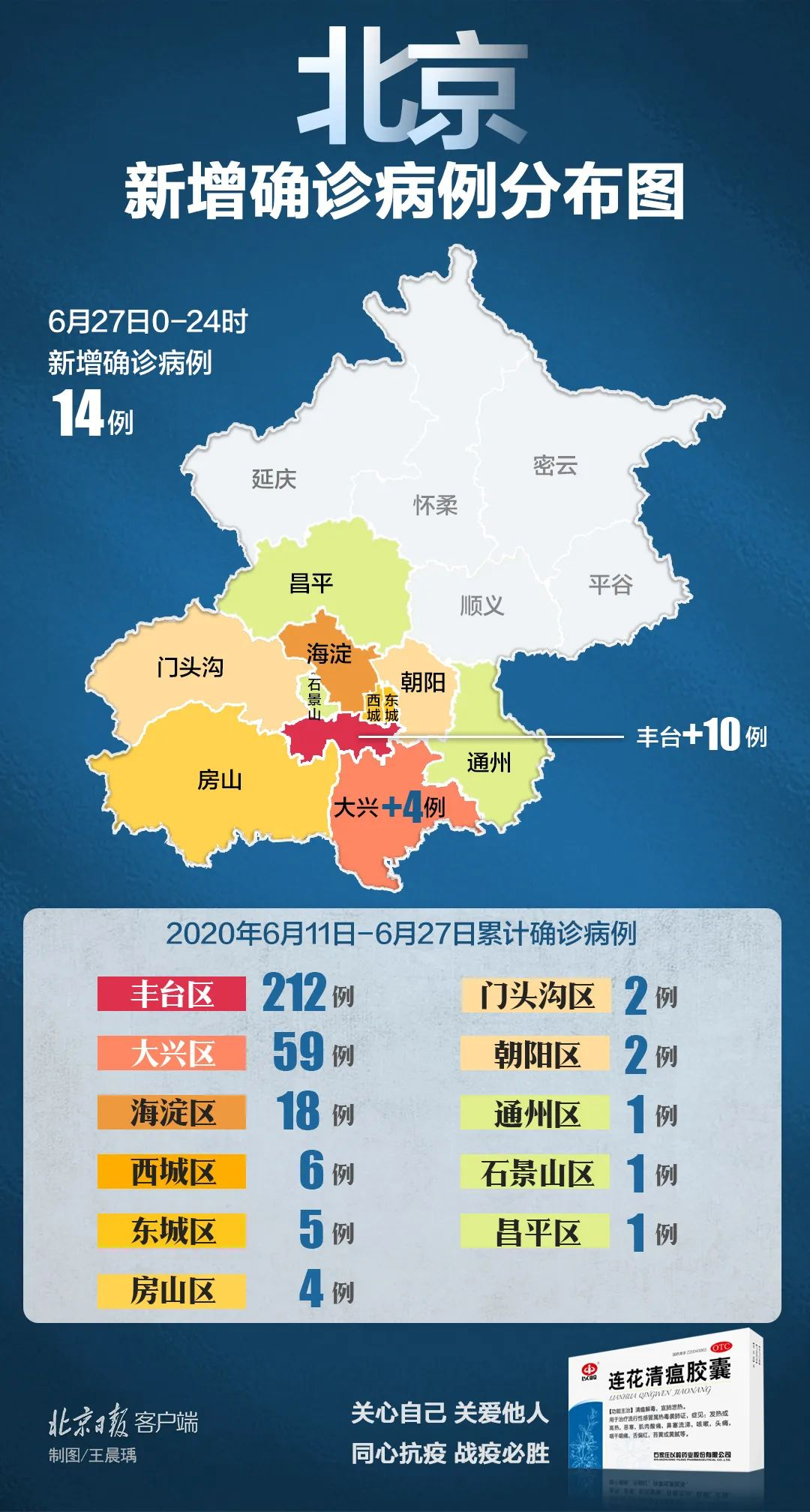 自然科学:确诊北自然科学京现有病例超过300图片
