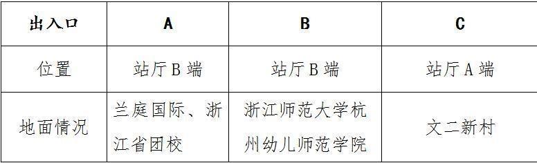 杭州地铁2号线下宁桥站,5号线火车南站站明天上午10点开通
