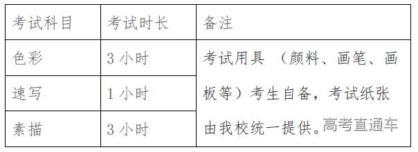 清华2020自强计划初审名单公布,中大/暨大最新招生动态出炉丨招生动态
