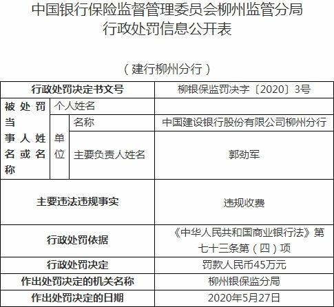 建设银行柳州分行违规收费 遭柳州银保监分局处罚