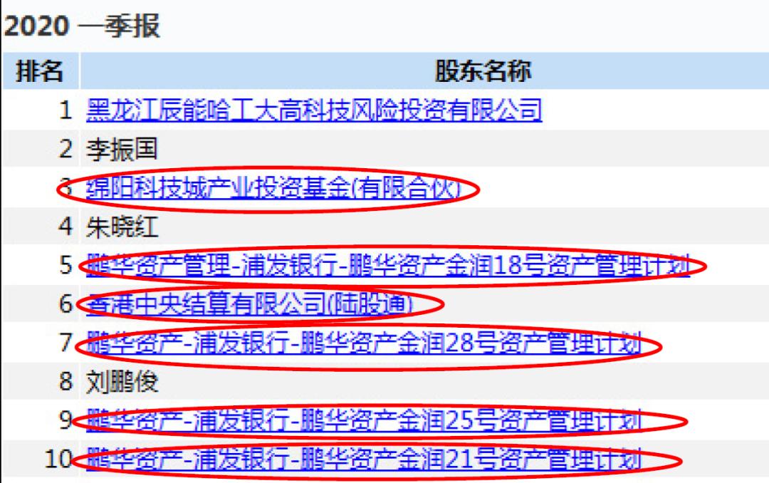 """分红""""标兵""""九芝堂,业绩向下分红向上,年报营收涉嫌虚增2亿元"""