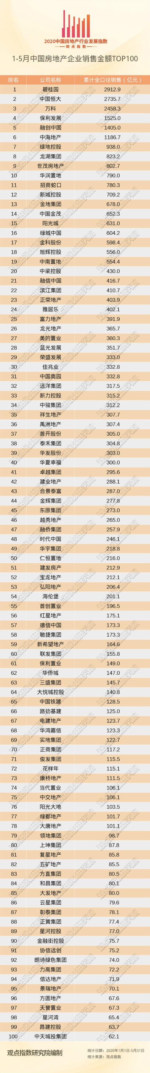 http://www.liuyubo.com/fangchan/2456576.html