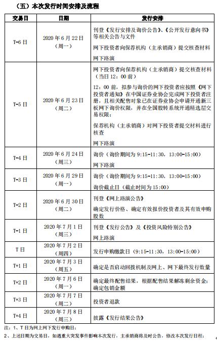 安徽首家精选层公司佳先股份公开发行网上路演7月1日将在中国证券网举行