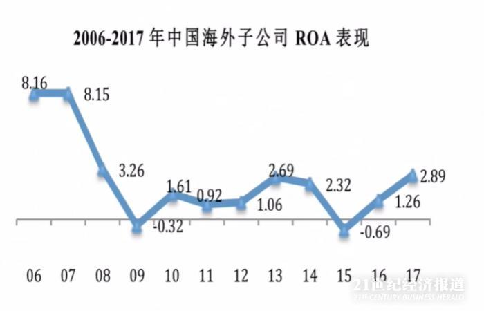 海外投资风险哪最低?卢森堡德国并列排第一,美国排名连续大降,全球投资回报率呈趋势性下滑
