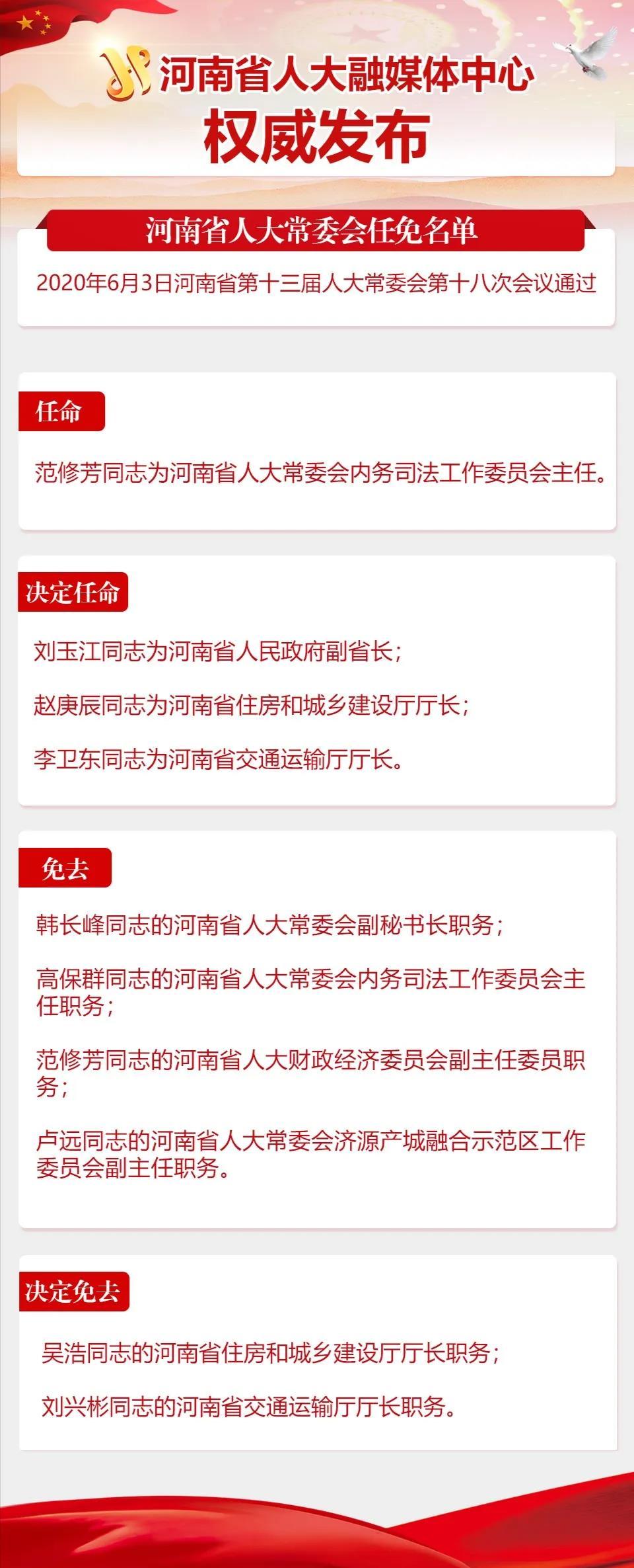 河南省通过一批人事任免 决定任命刘玉江为副省长图片