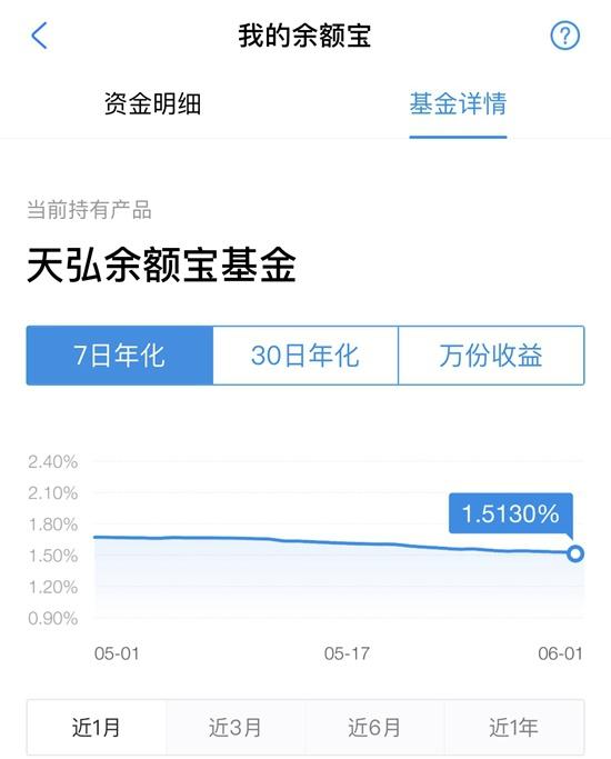 http://www.liuyubo.com/jingji/2456445.html