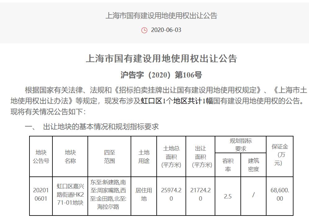 上海涉嫌围标地块二次挂出 招标