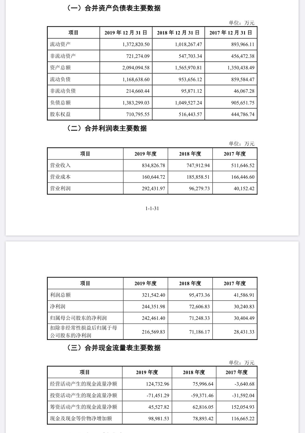 郎酒发招股说明书:募资超74亿 汪俊林控制超七成股权
