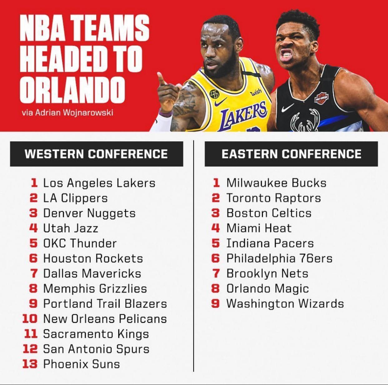 12队锁定NBA季后赛 西部第8争夺最激烈图片