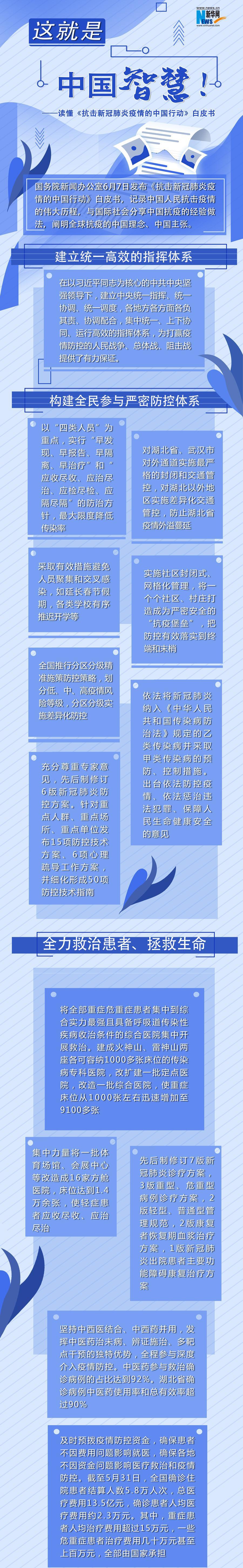 摩天娱乐是中国智摩天娱乐慧读懂抗击新冠图片
