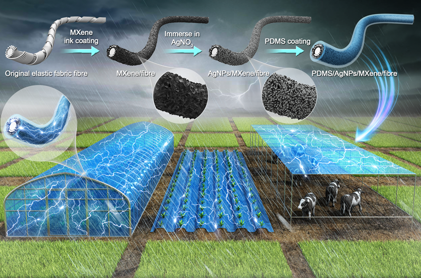 队开发神奇大棚股票配资用雨水发电为实时,股票配资图片