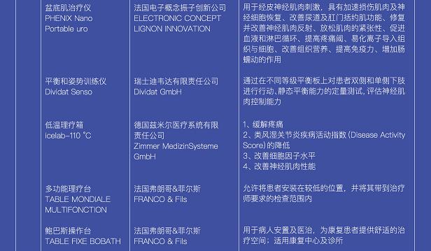 买药不出岛,全球医疗药品直达!博鳌乐城:可用抗肿瘤新药、罕见病药达100种!