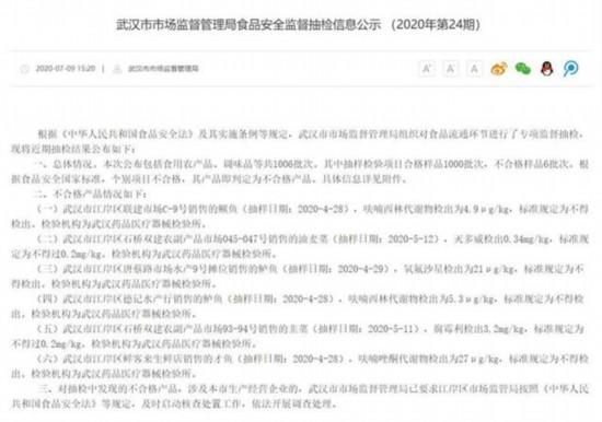 武汉江岸区四个农产品市场销售的鱼类产品被检出不合格