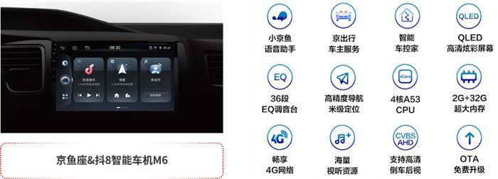 京东智联云:让汽车智能变得简单有温度