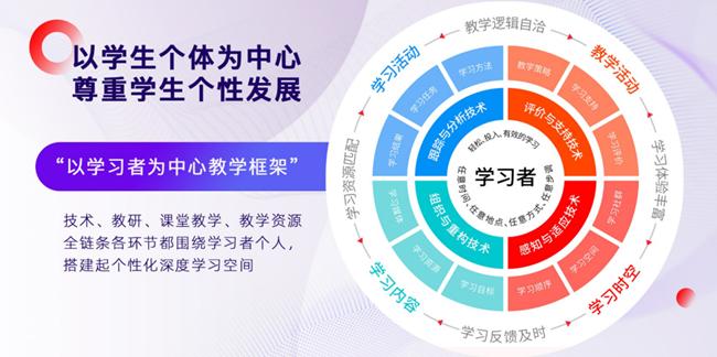 掌门教育吴佳峻:AI人才需结合对传统产业的理解