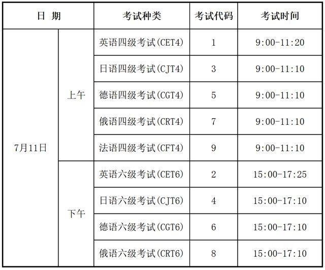 甘肃省2020年上半年全国大学英语四六级考试温馨提示