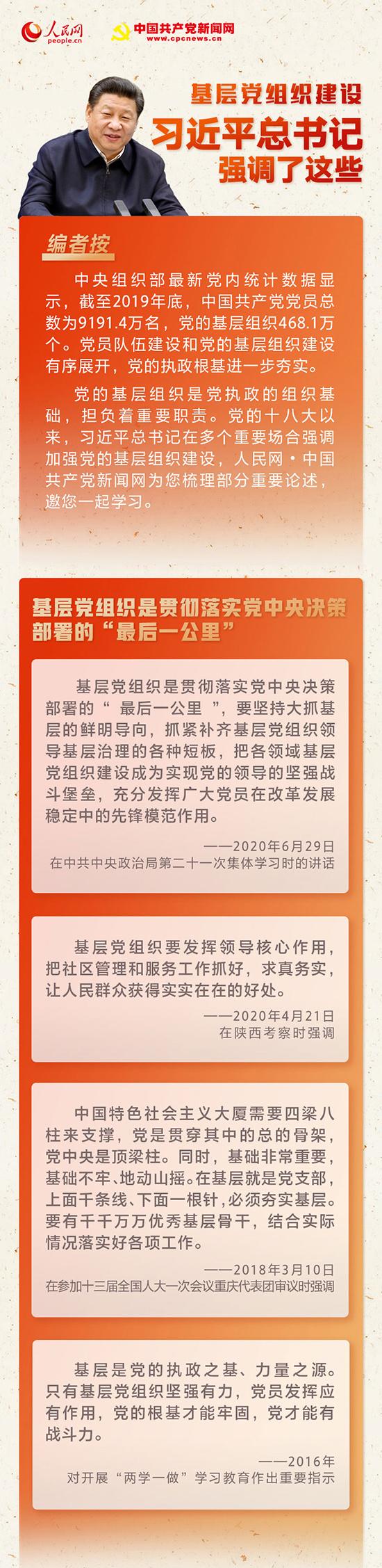 基层党组织建设 习近平总书记强调了这些