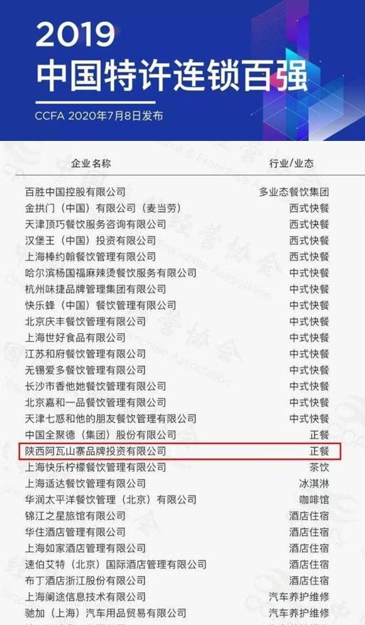2019中国特许连锁百强企业评选揭晓 陕西一家企业上榜