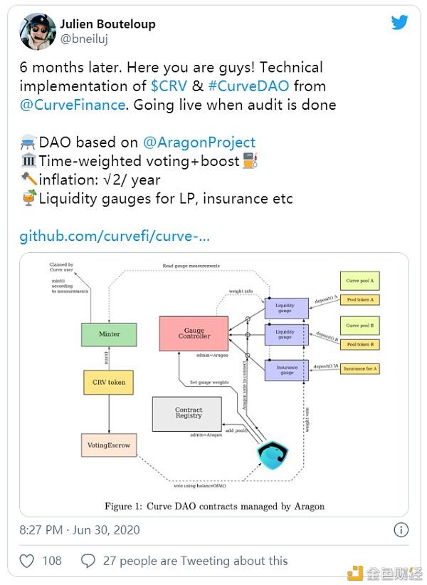 五分钟读懂CurveDAO和CRV治理代币 金色财经