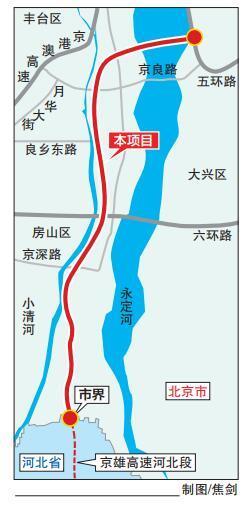 京雄高速北京段获批,与河北段连通后从北京开车1小时到雄安